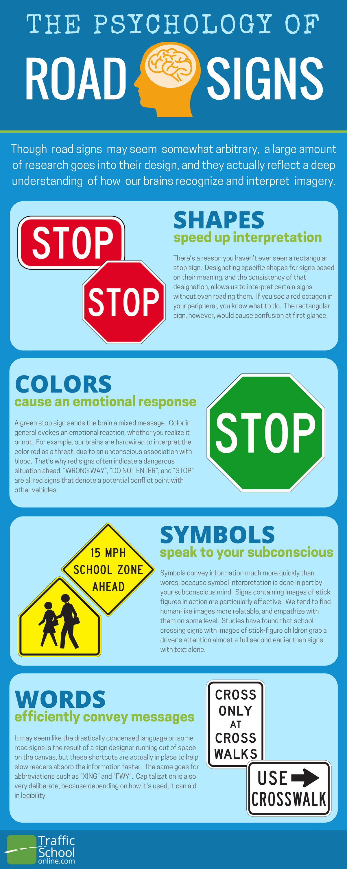 Psychology of Road Signs Infographic